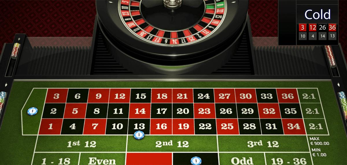european-roulette-netent